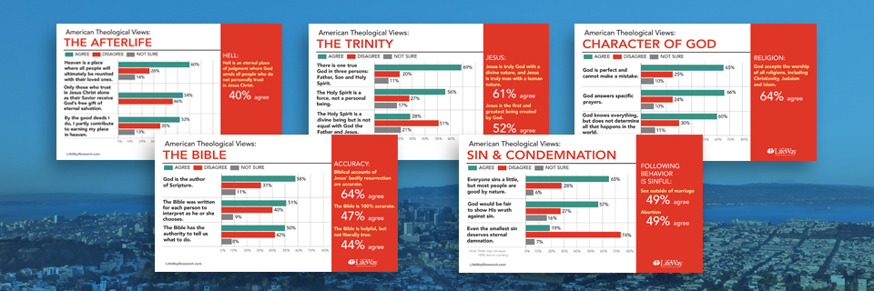 New Study from LifeWay Research Sheds Light on the State of Theology in America