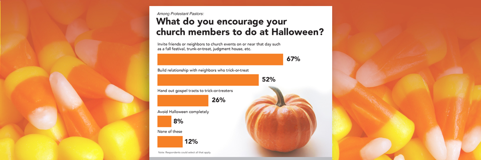 How Churches and Church Members Are (or Are Not) Celebrating Halloween